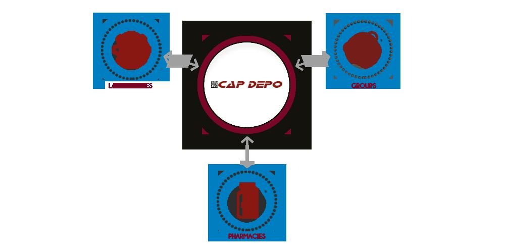 CAP DEPO simplifie la chaine de distribution du médicament
